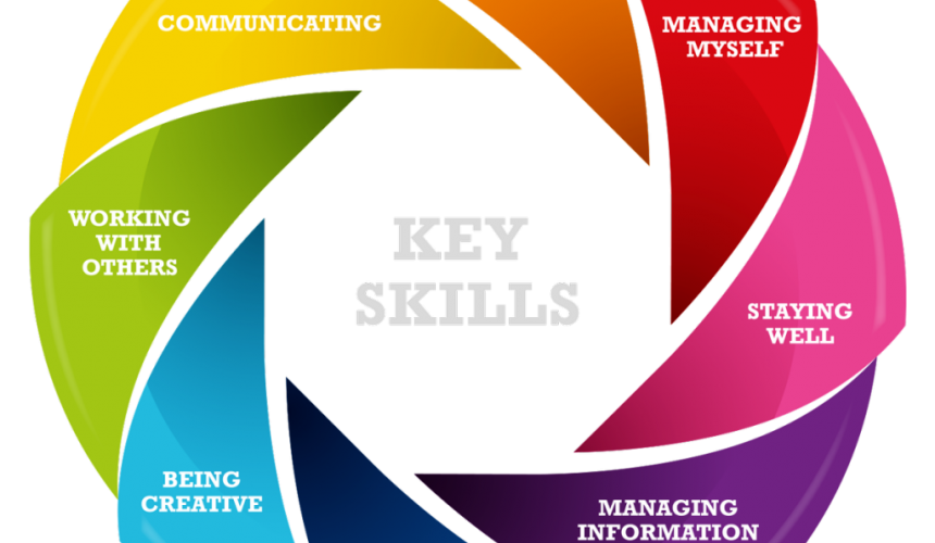 The 8 Key Skills Associated With Junior Cycle Reform